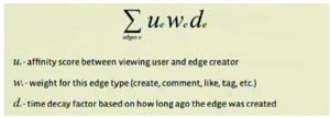 Facebook's Edge Rank Formula for determining where updates appear in top news feeds